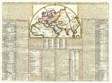 World and World Map By Henri Chatelain