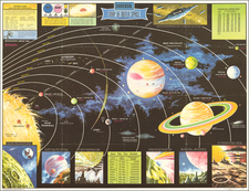 Pictorial Maps and Celestial Maps Map By Rand McNally & Company