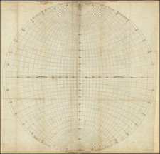 World, Celestial Maps and Curiosities Map By Samuel Dunn / William Owen