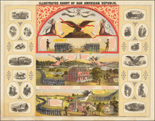 United States, Curiosities and Pictorial Maps Map By J. Danforth Bowen