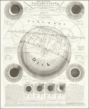 Celestial Maps Map By John Senex / Thomas Wright