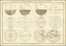 World and Celestial Maps Map By Etienne Andre Philippe de Pretot