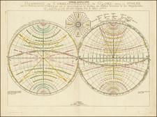 World, Curiosities and Celestial Maps Map By Nicolas Sanson