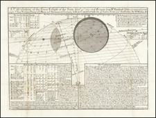Celestial Maps Map By John Senex / William Whiston