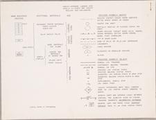 (Apollo 15 EVA Atlas) Hadley-Apennine Landing Site Apollo 15 - 1:12,500 and 1:25,000 By U.S. Geological Survey, Center for Astrogeology