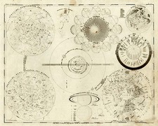World, Curiosities and Celestial Maps Map By Joseph Meyer