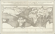 World Map By Athanasius Kircher