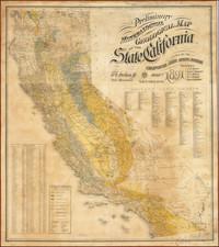 California, Fair and Geological Map By Julius C. Henkenius