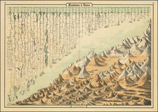 Curiosities Map By Alvin Jewett Johnson  &  Ross C. Browning