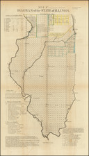 Illinois Map By U.S. General Land Office