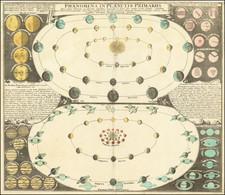 Celestial Maps Map By Johann Gabriele Doppelmayr / Johann Baptist Homann