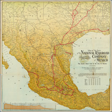 Texas and Mexico Map By Poole Brothers / American Bank Note Company
