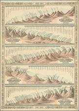 Curiosities Map By Alvin Jewett Johnson