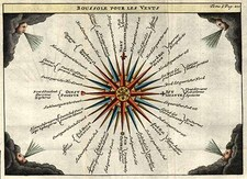 World, Curiosities and Celestial Maps Map By Anonymous