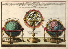 World, World, Curiosities and Celestial Maps Map By Nicolas de Fer