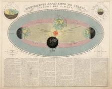 World, World, Curiosities and Celestial Maps Map By J. Andriveau-Goujon