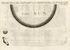 World, Curiosities and Celestial Maps Map By Samuel Dunn