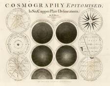 World, Celestial Maps and Curiosities Map By Samuel Dunn