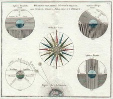 World, Celestial Maps and Curiosities Map By Louis Charles Desnos