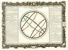 World, Celestial Maps and Curiosities Map By Buy de Mornas