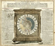 World, Northern Hemisphere, Polar Maps, Curiosities and Celestial Maps Map By Johann Baptist Homann