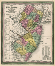 Mid-Atlantic Map By Thomas, Cowperthwait & Co.