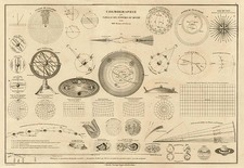 World, Celestial Maps and Curiosities Map By Drioux et Leroy