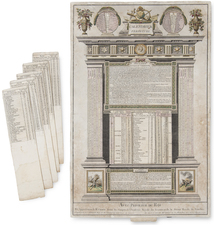 Curiosities and Globes & Instruments Map By A. Duplessis