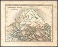 Asia, India, Central Asia & Caucasus and Curiosities Map By Thomas Gamaliel Bradford