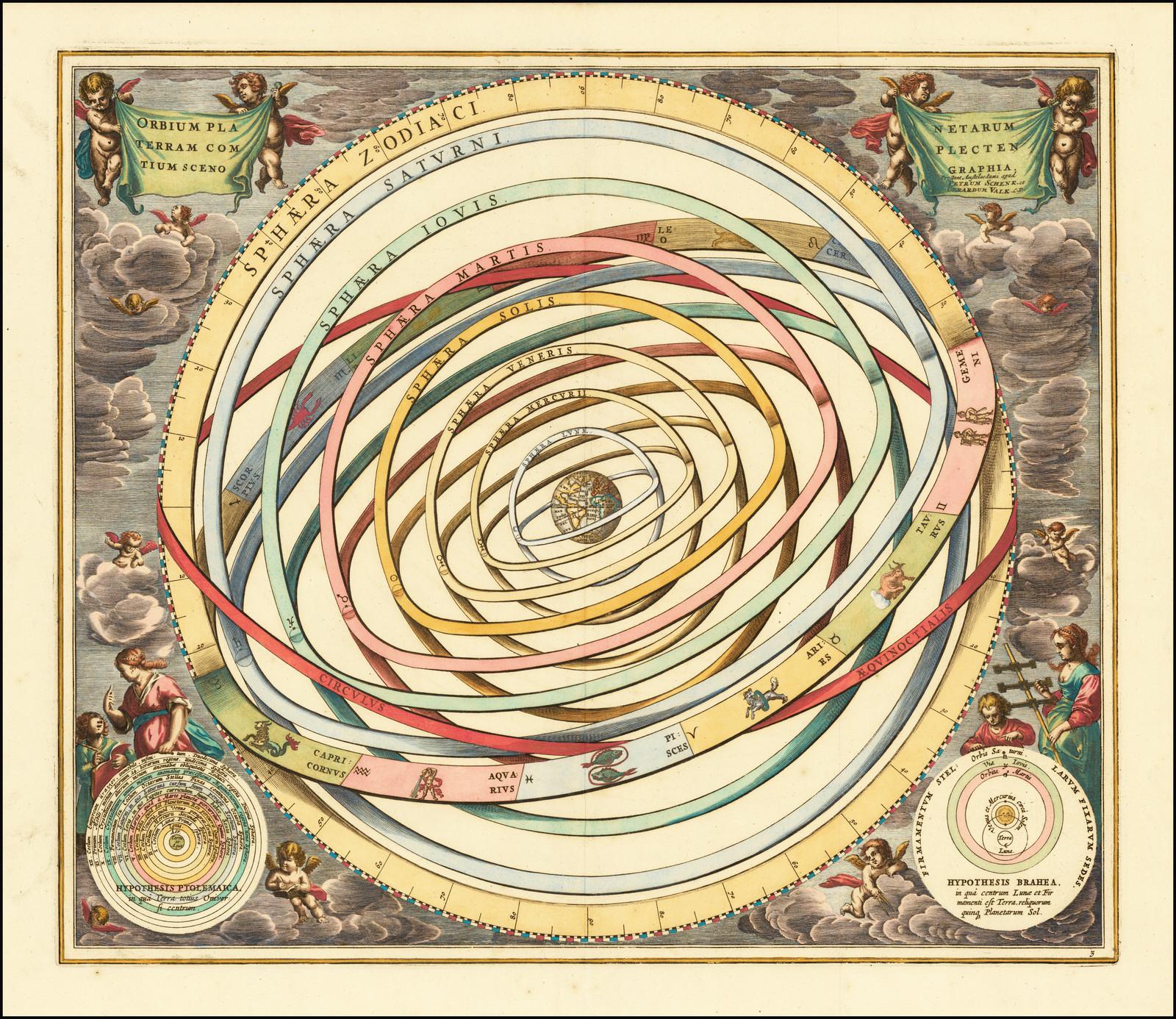 Orbium Planetarum Terram Complectentium Scenographia Barry Lawrence Ruderman Antique Maps Inc