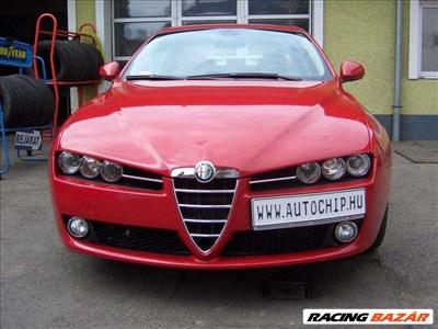 Alfa Romeo Chiptuning Akció! Profi motoroptimalizálás 22 év tapasztalat. Garancia.