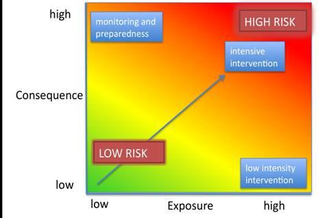 _images/risk_plot.jpg