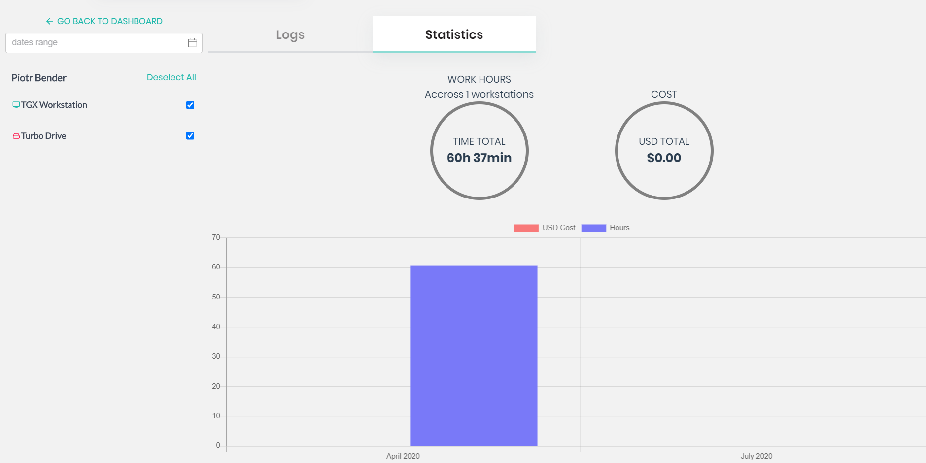 Get instant access to usage statistics