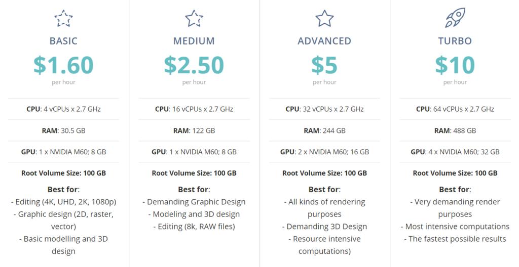 Renderro cloud computer pricing
