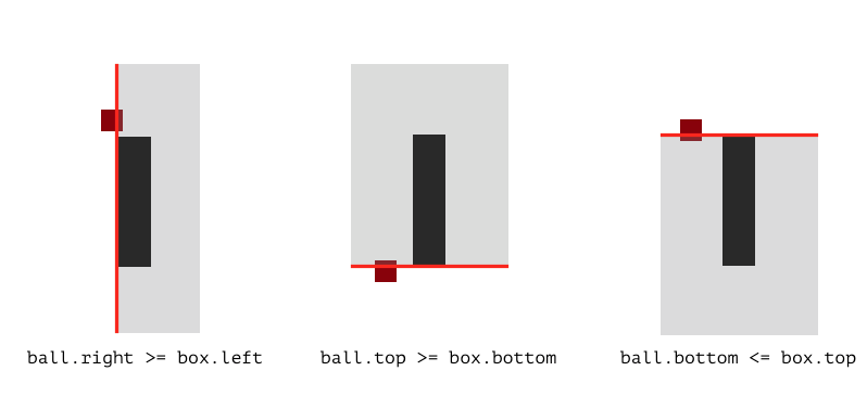 Repl it - 👾🎉 Announcing Python Play (beta) & a pong game