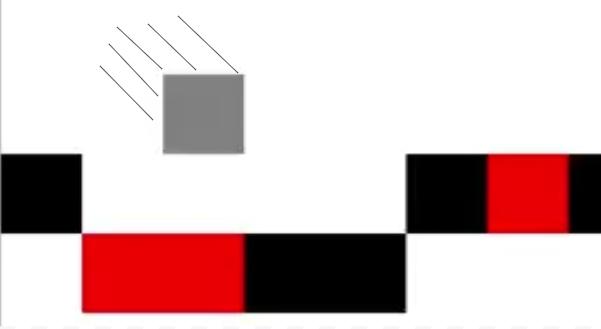 blockformer