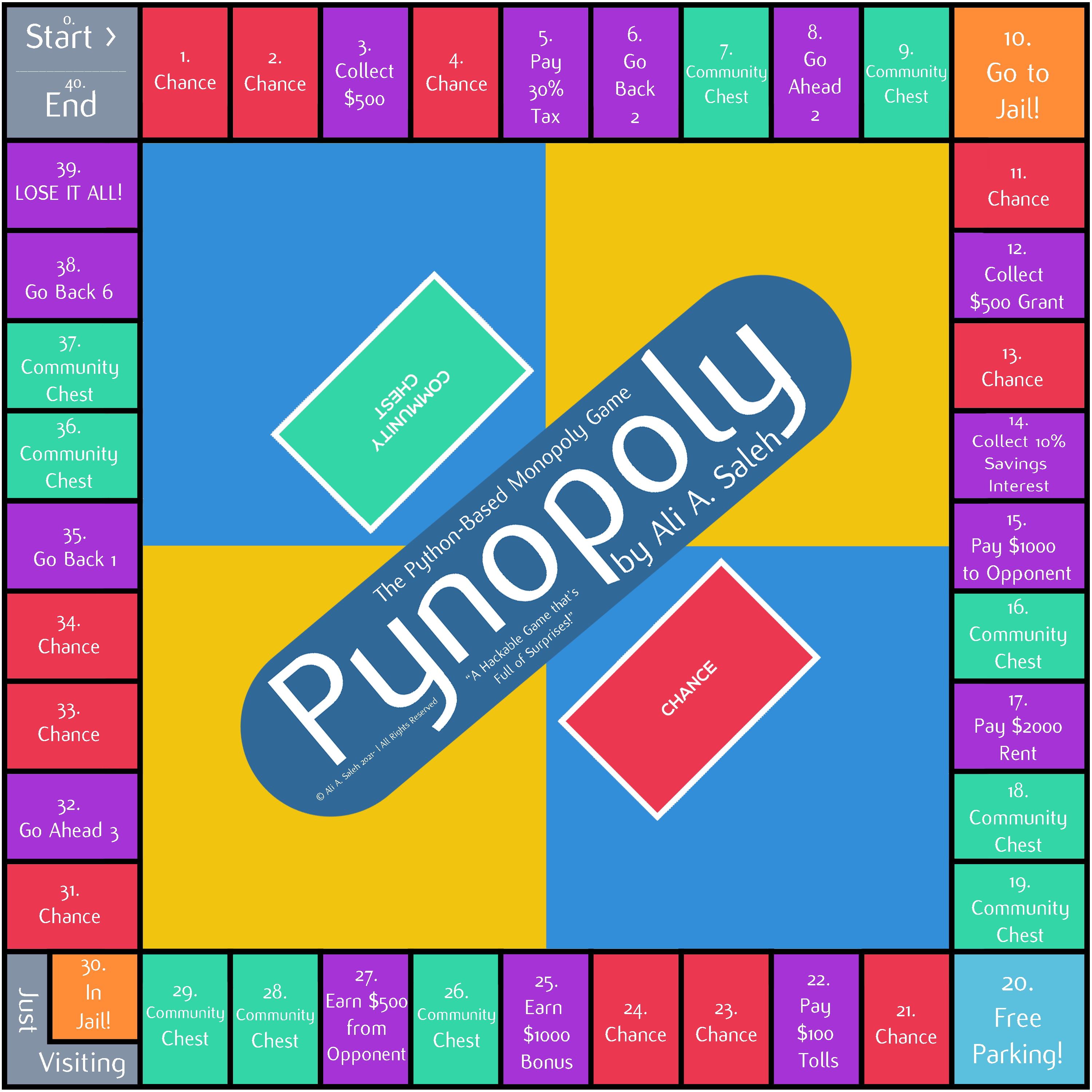 Pynopoly