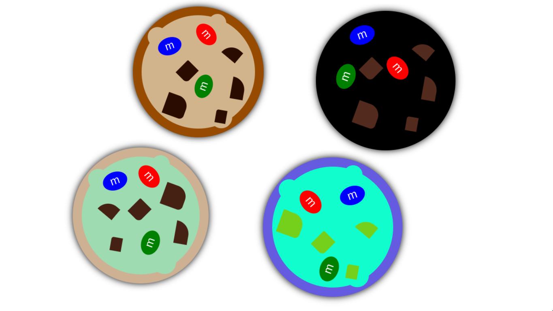 Cookie Maker?