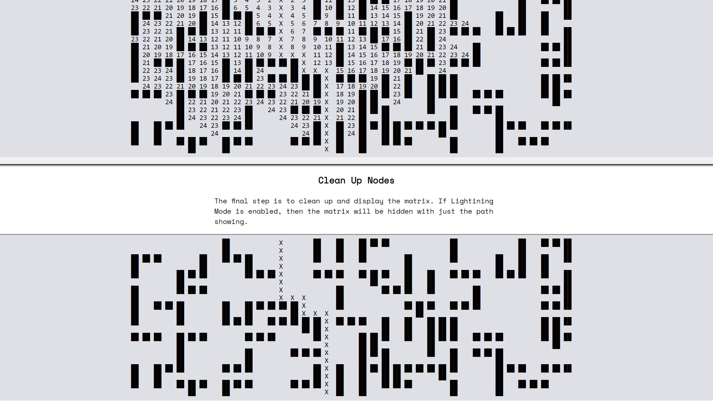 2D Depth-First Search Maze Algorithm