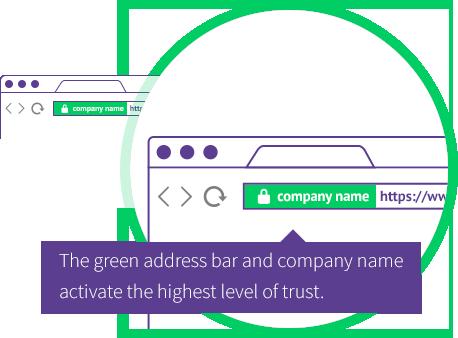 EV certificate addressbar