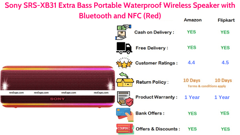 Sony SRS-XB31 Portable Red Wireless Bluetooth Speaker with NFC