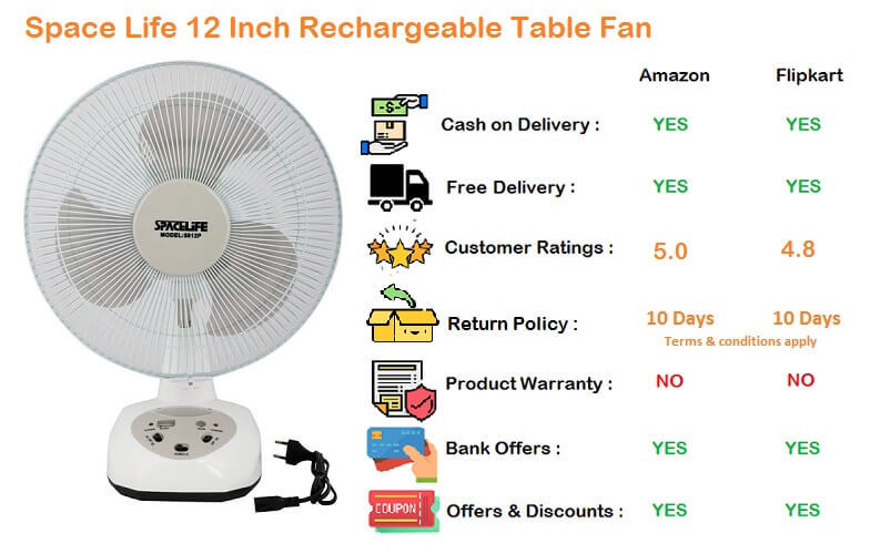 Space Life Rechargeable Table Fan 12 Inches