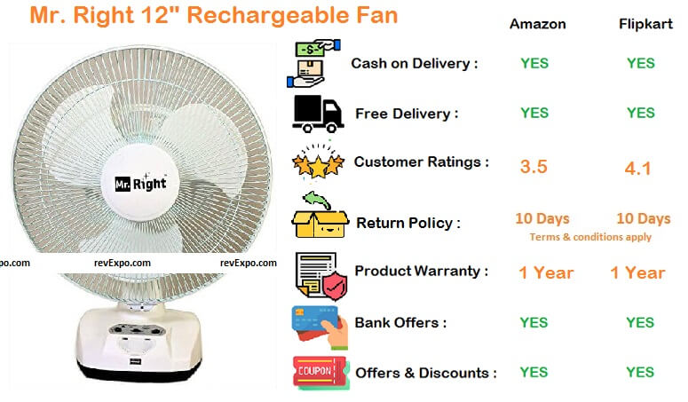 mr right 3 blade rechargeable plastic table fan