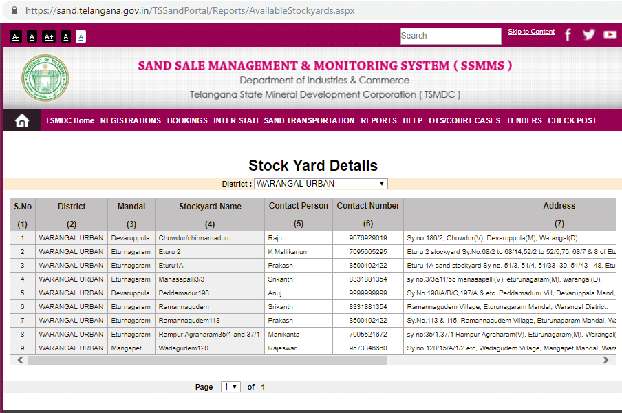 ts sand stock yard list district wise