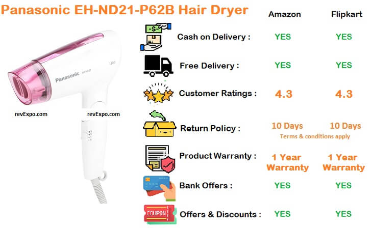 Panasonic Foldable Hair Dryer with Cool Air, 1200W and Quick Dry Nozzle