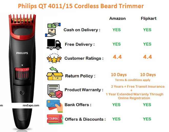 Philips Corded & Cordless Beard Trimmer QT 4011/15 with Titanium Blade