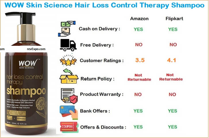 WOW Skin Science Shampoo Hair Loss Control Therapy 300ml