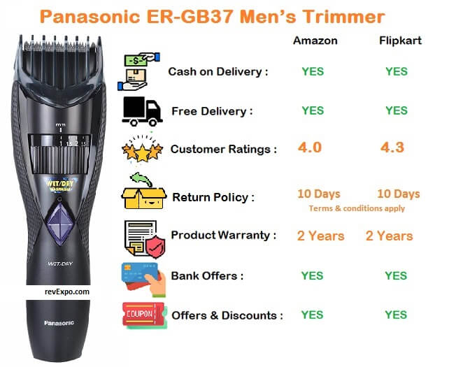 Panasonic Rechargeable Trimmer With Wet/Dry Precision Cutting & Quick Adjust Dial