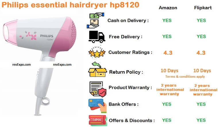 Philips Essential Care Hair Dryer HP8120 in Pink