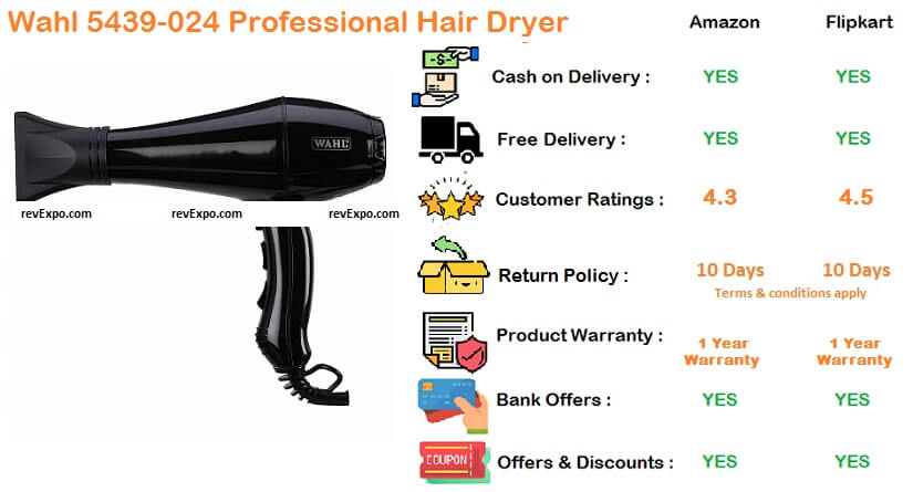 Wahl Professional Styling Hair Dryer 5439-024 in Black
